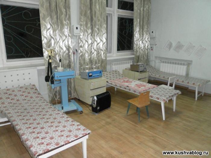 Зарплата врачей москвы в частных клиниках